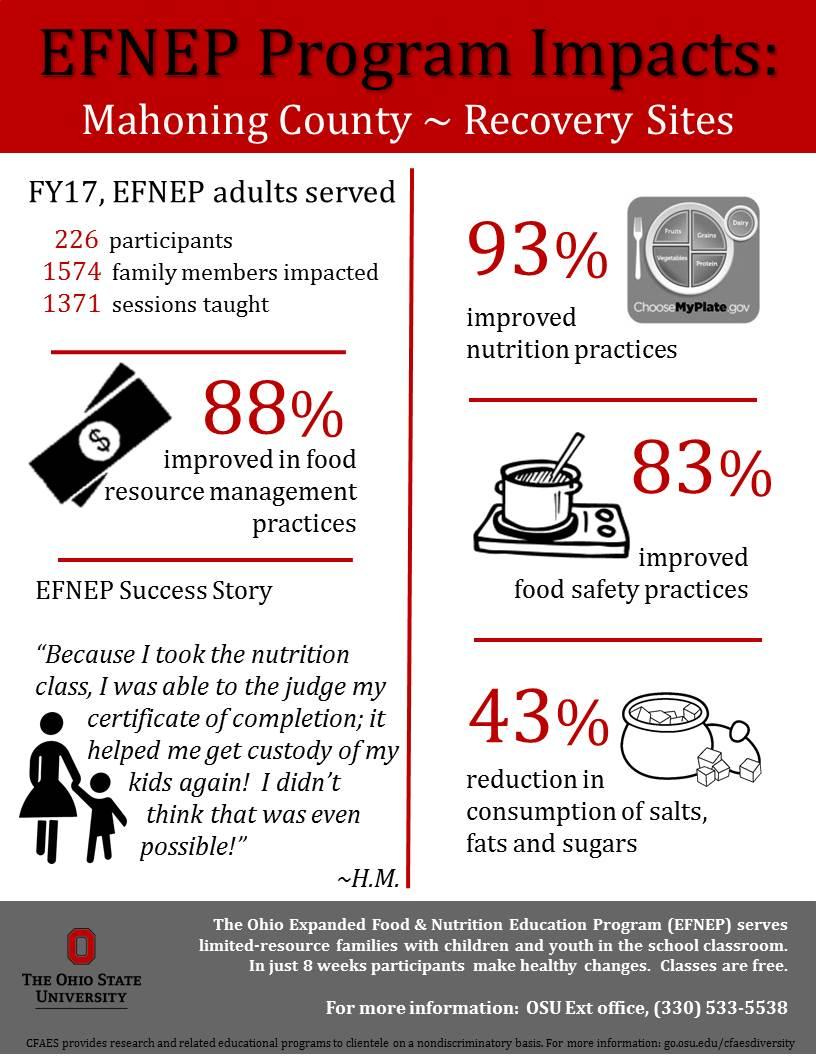EFNEP Impacts